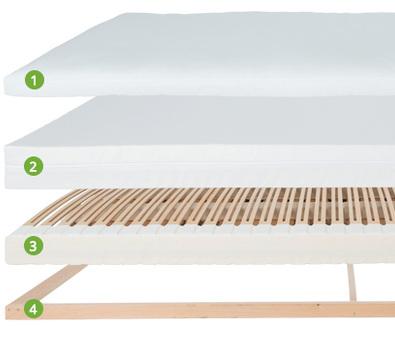 ergoVlex Sleep System Technical Details